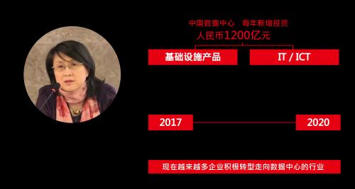 CDCE2018精选展品(北京│10月): 一舟Hiflex Rack云海系列微型智慧数据中心解决方案0